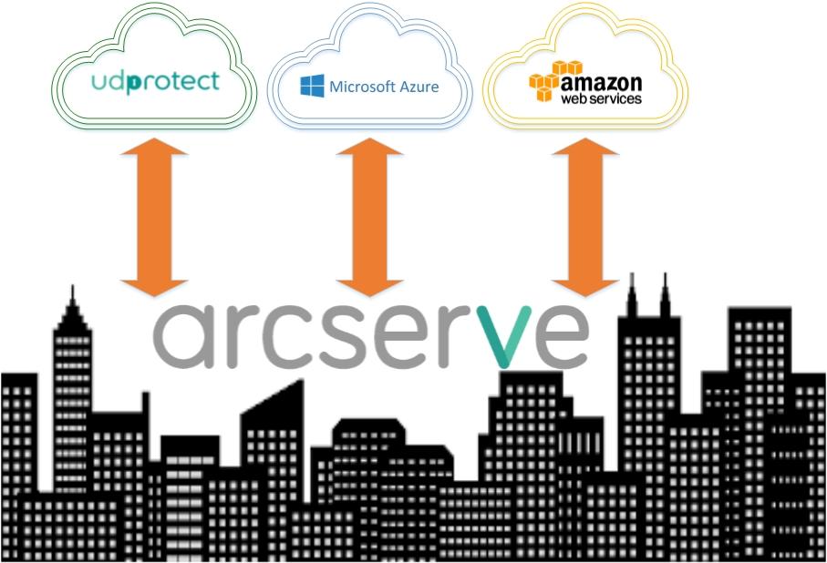 Arcserve Cloud